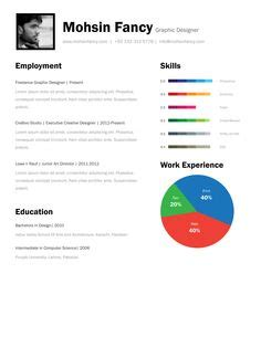 A cover sheet for a resume